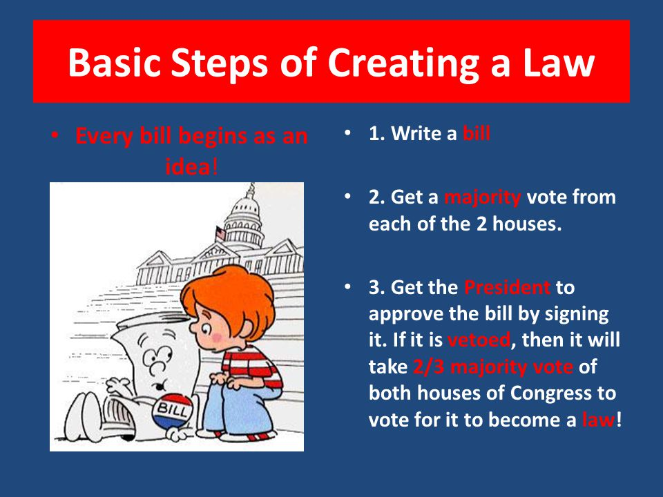 Basic Steps of Creating a Law