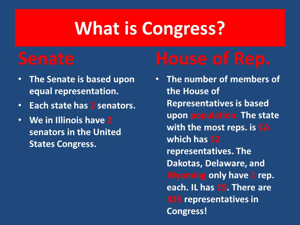 What is Congress Senate House of Rep.