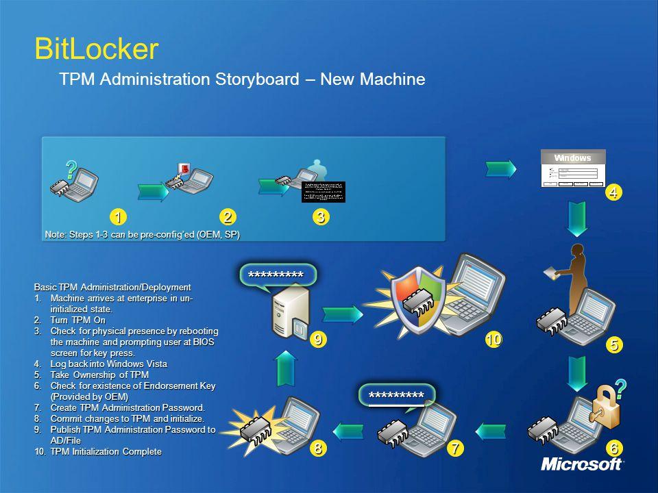 BitLocker TPM Administration Storyboard – New Machine