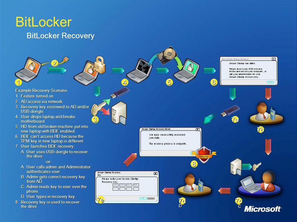 BitLocker BitLocker Recovery