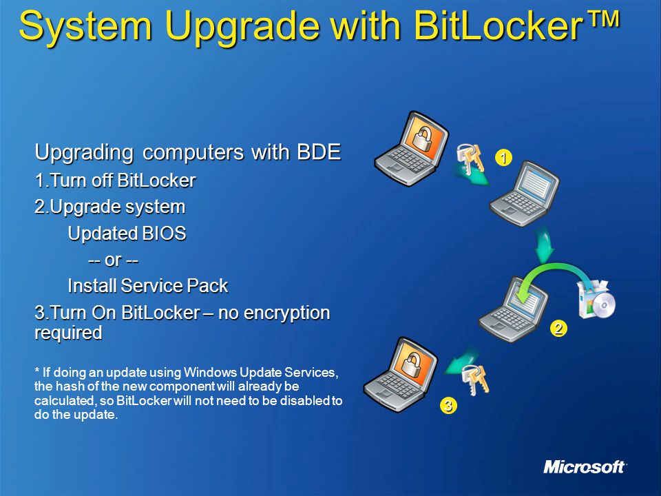 System Upgrade with BitLocker™