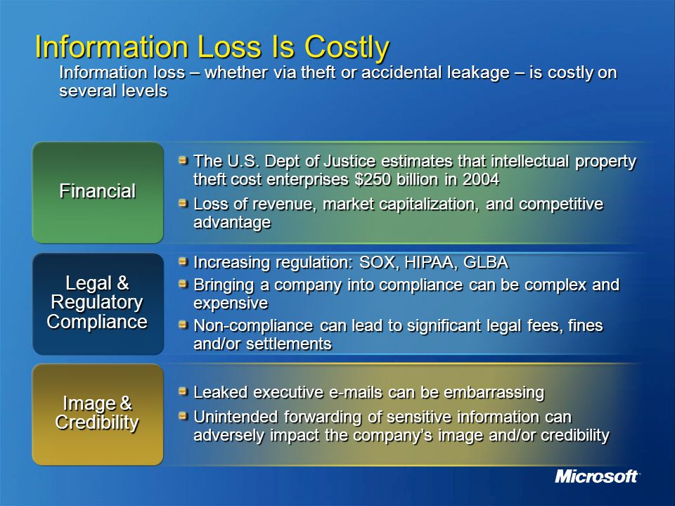 Legal & Regulatory Compliance