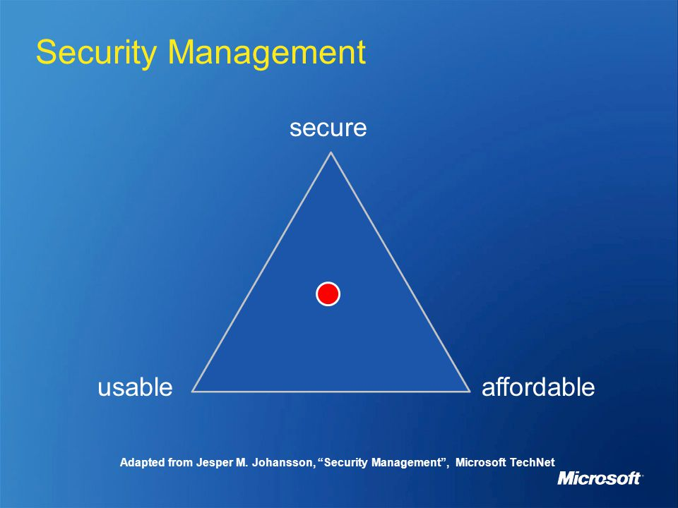 Security Management secure usable affordable