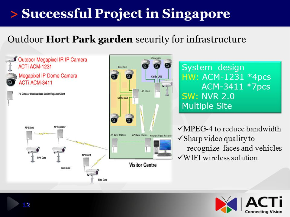 > Successful Project in Singapore