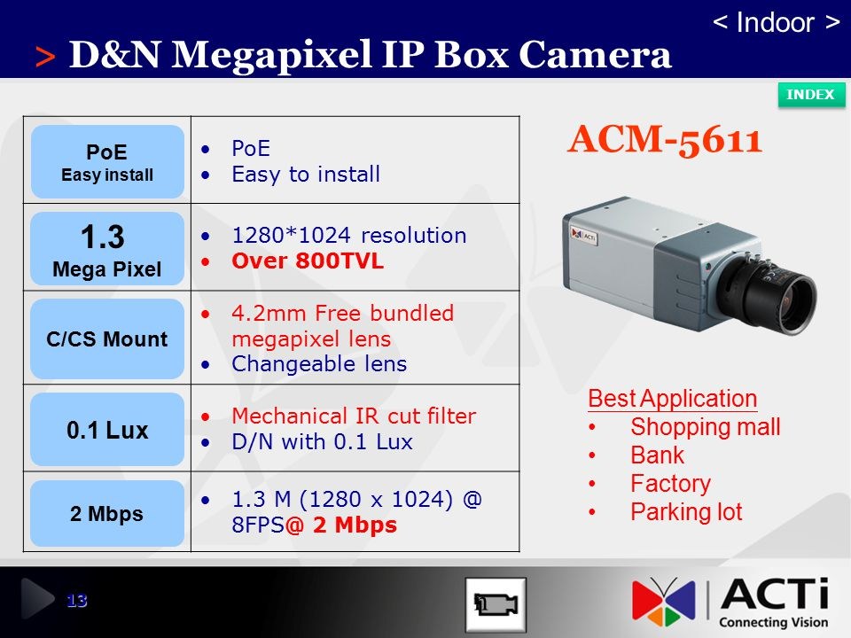 > D&N Megapixel IP Box Camera