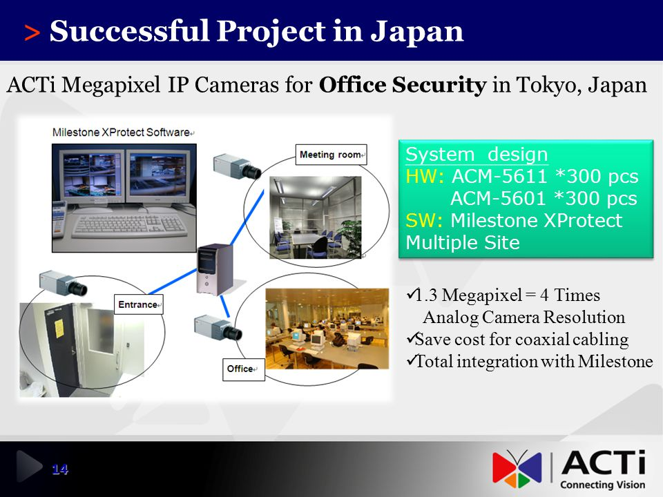 > Successful Project in Japan