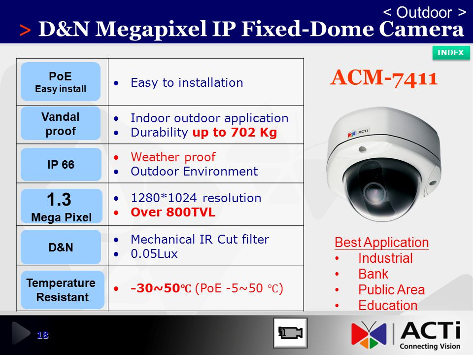 > D&N Megapixel IP Fixed-Dome Camera