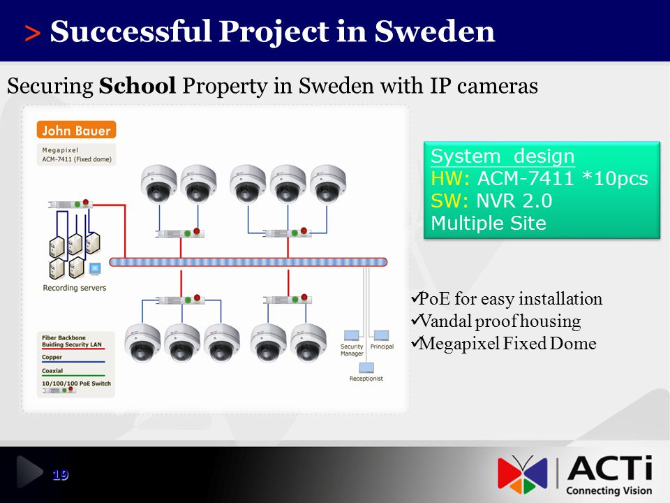 > Successful Project in Sweden