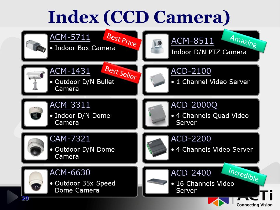 Index (CCD Camera) ACM-8511 Best Price Amazing Best Seller Incredible