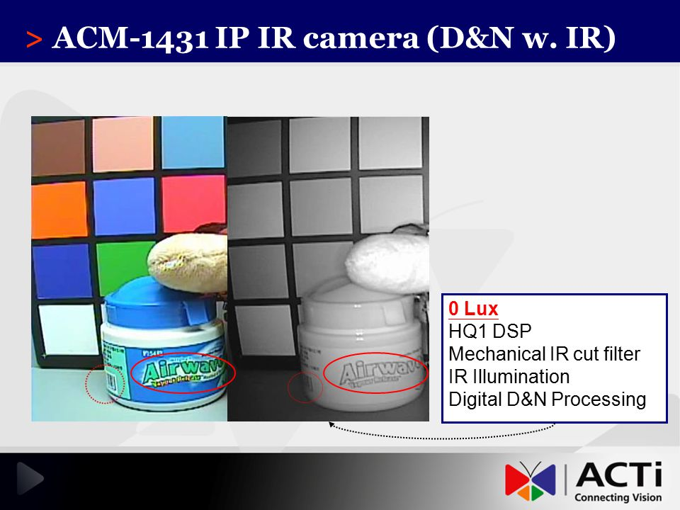 > ACM-1431 IP IR camera (D&N w. IR)