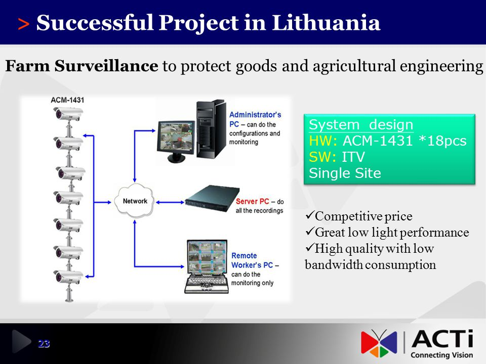 > Successful Project in Lithuania