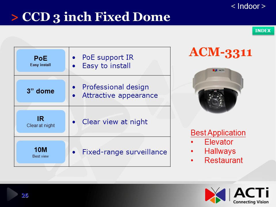 > CCD 3 inch Fixed Dome