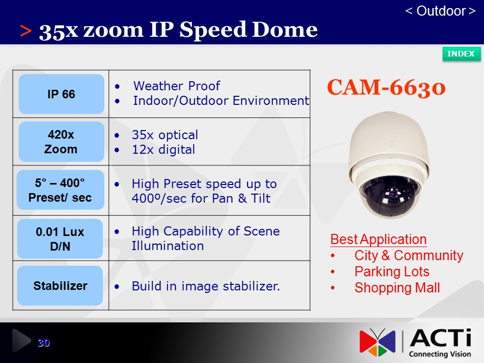 > 35x zoom IP Speed Dome