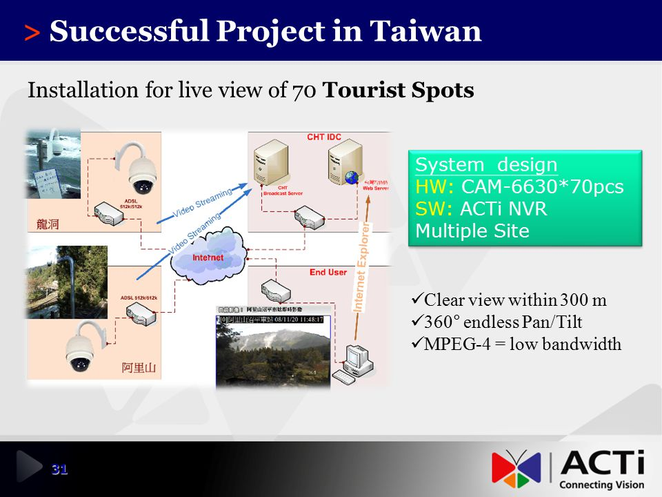 > Successful Project in Taiwan