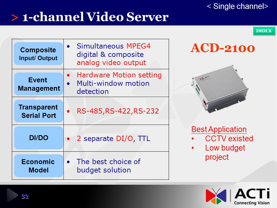 > 1-channel Video Server