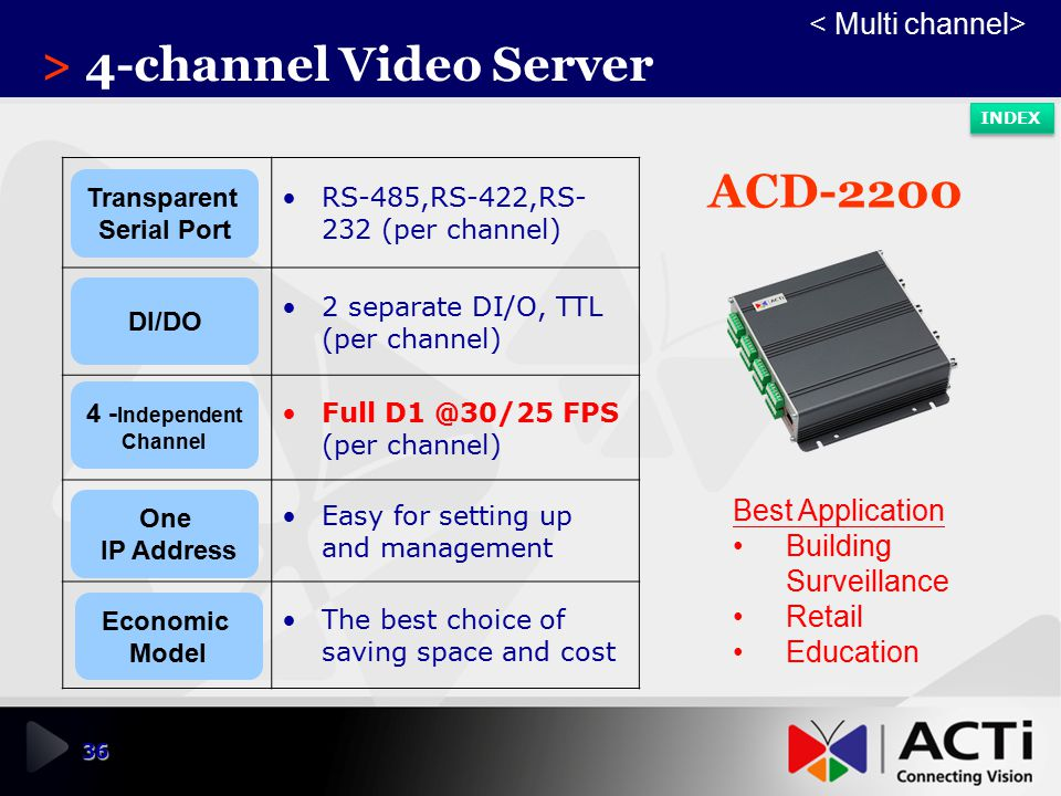 > 4-channel Video Server