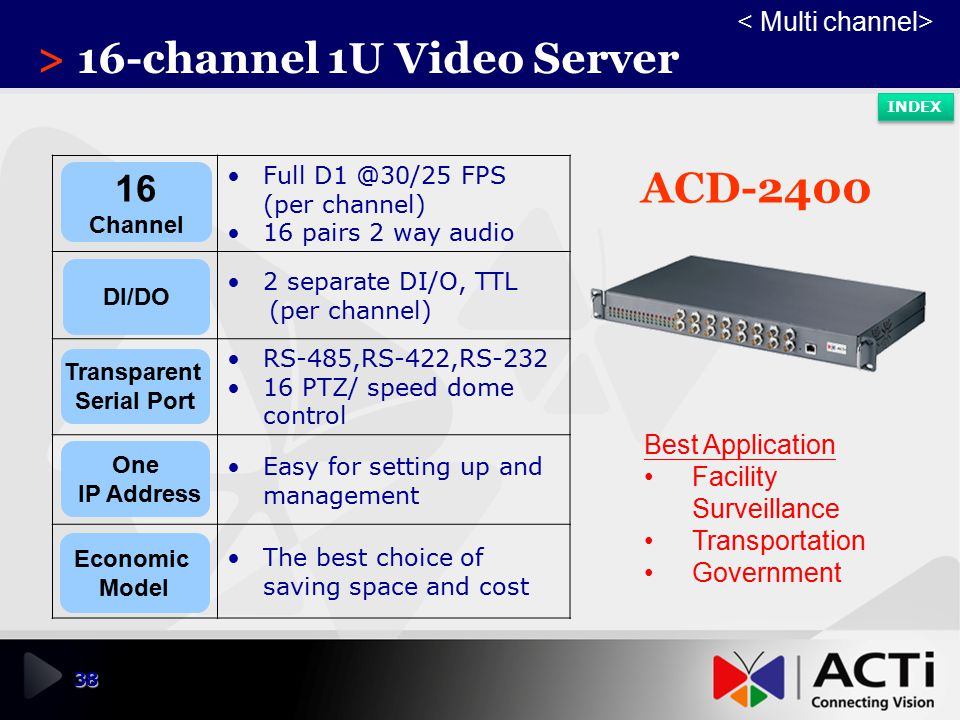 > 16-channel 1U Video Server