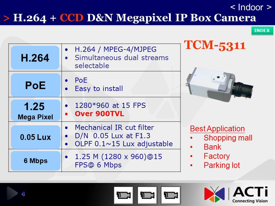 TCM-5311 > H.264 + CCD D&N Megapixel IP Box Camera H.264 PoE 1.25