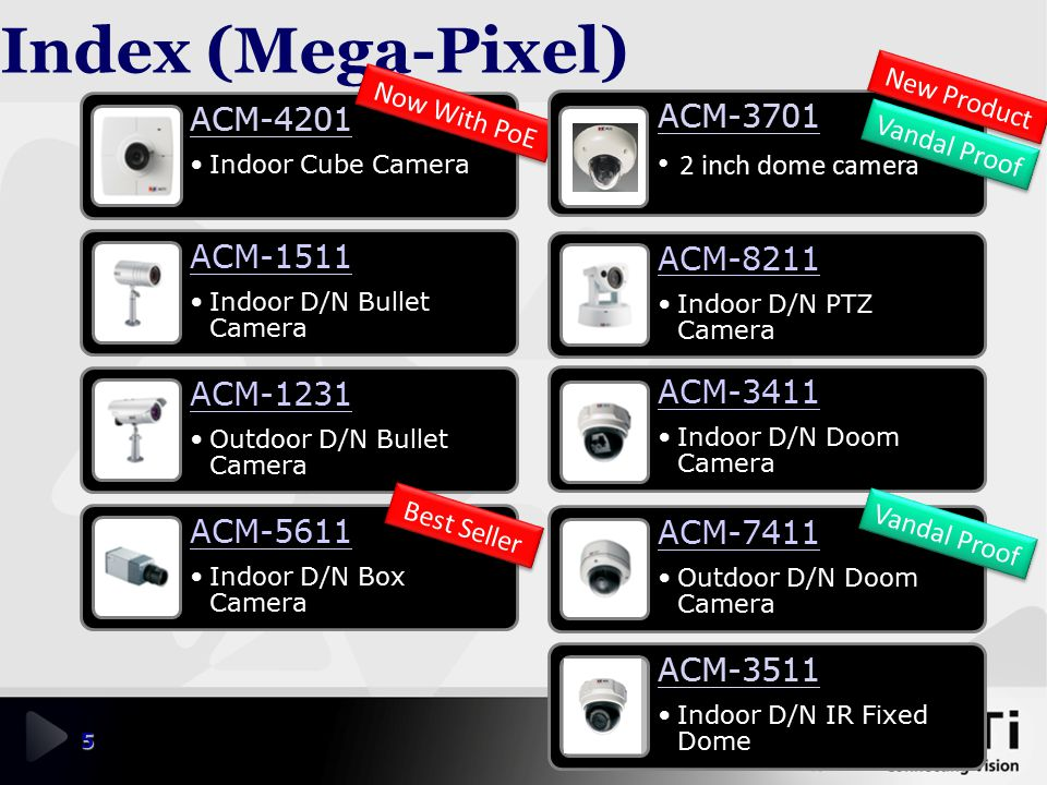 Index (Mega-Pixel) ACM-3701 2 inch dome camera New Product