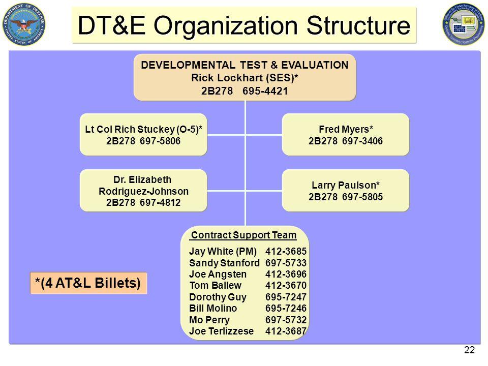 DT&E Organization Structure