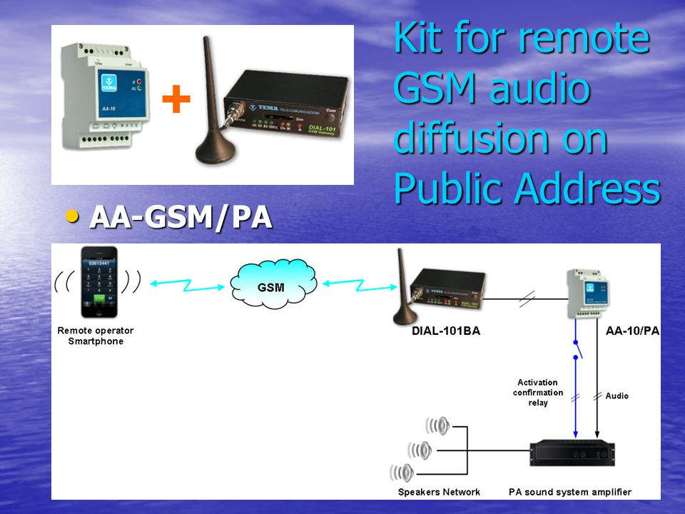 Kit for remote GSM audio diffusion on Public Address