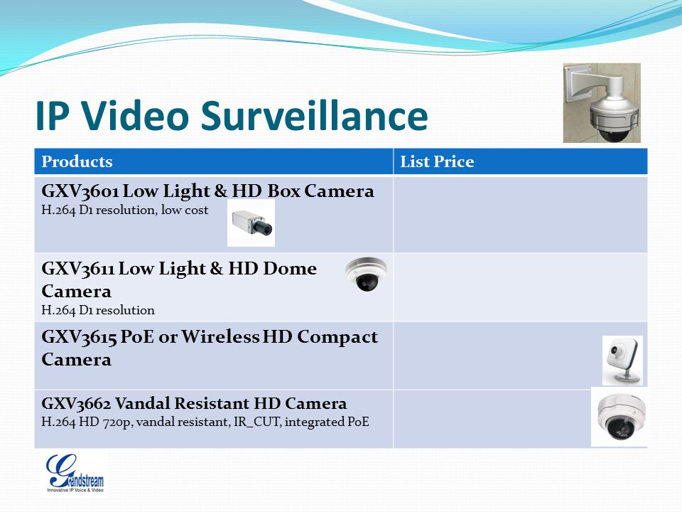 IP Video Surveillance GXV3601 Low Light & HD Box Camera