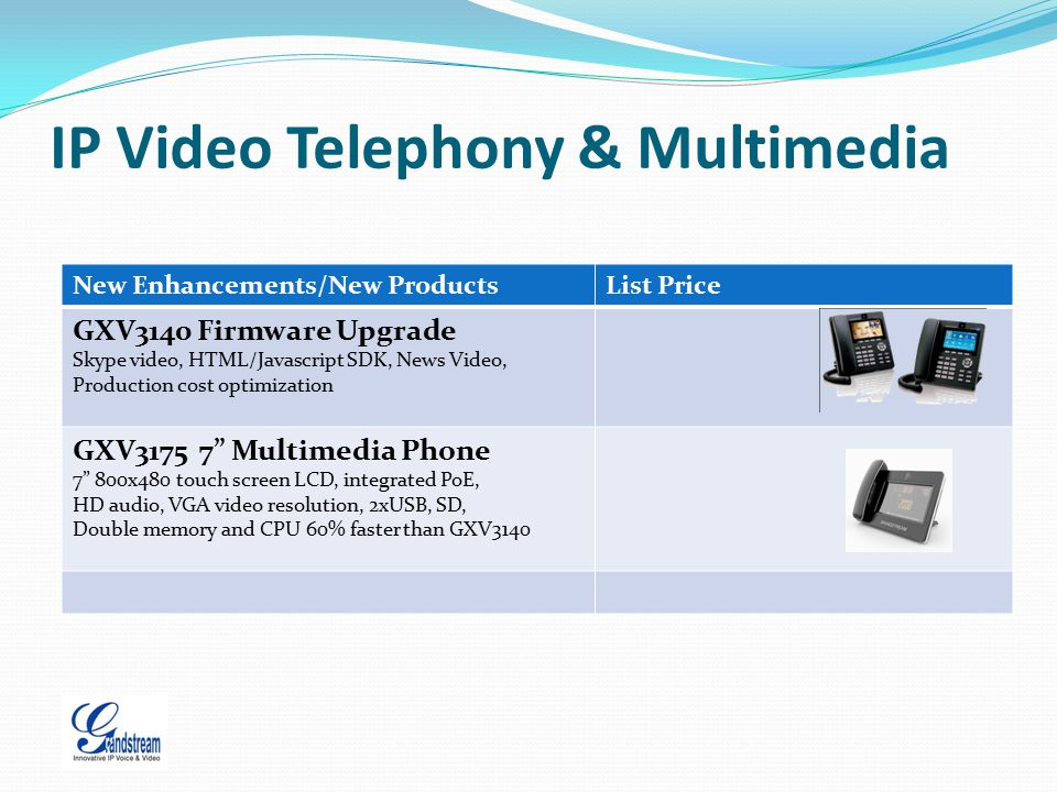 IP Video Telephony & Multimedia