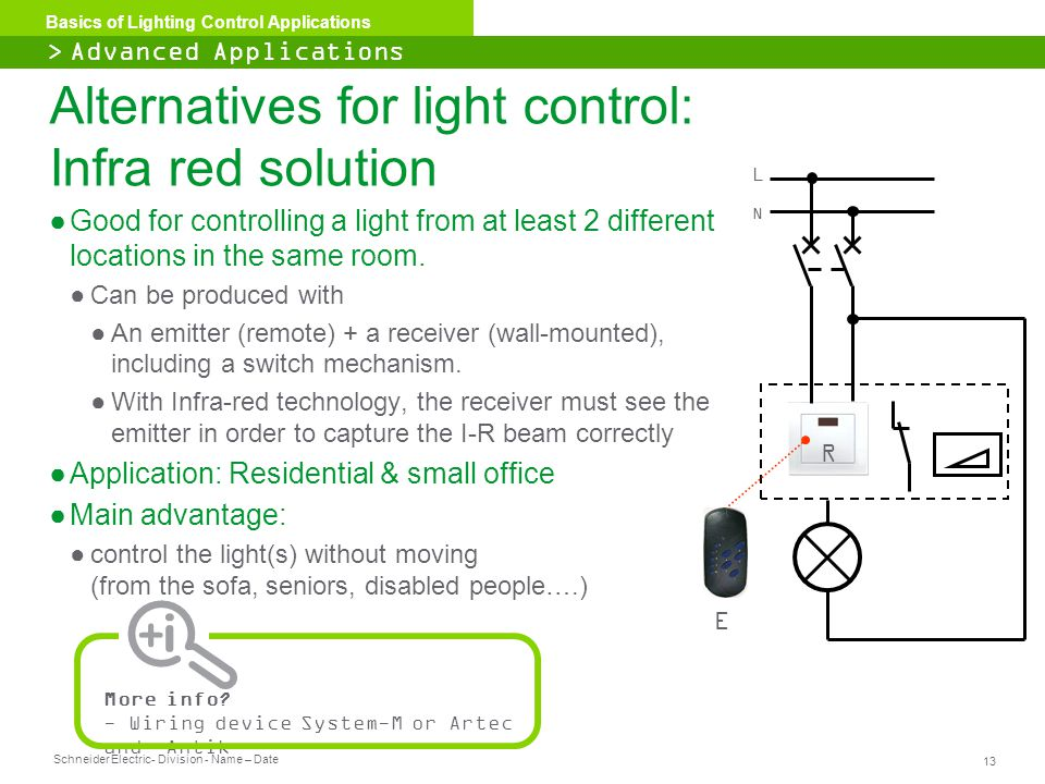 Alternatives for light control: Infra red solution