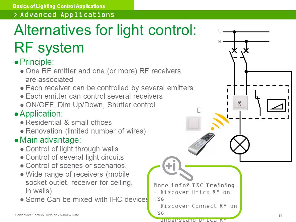 Alternatives for light control: RF system