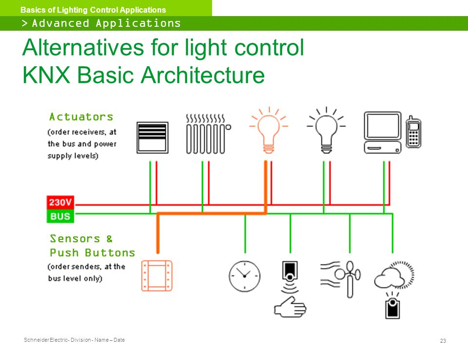 Alternatives for light control KNX Basic Architecture