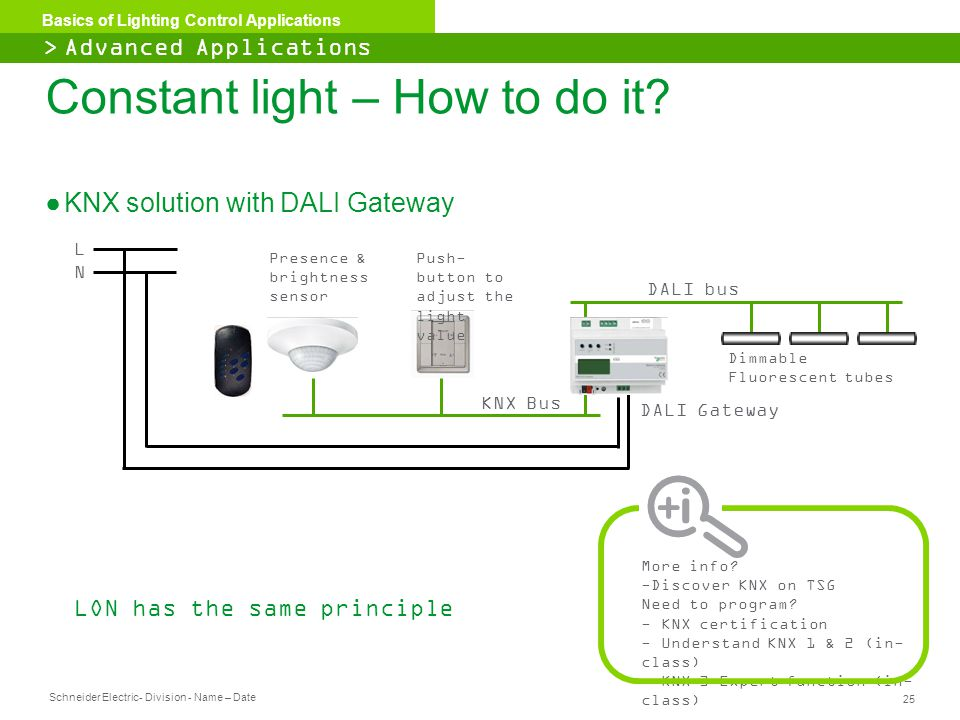 Constant light – How to do it