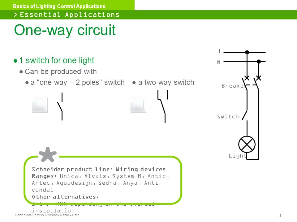 One-way circuit 1 switch for one light > Essential Applications