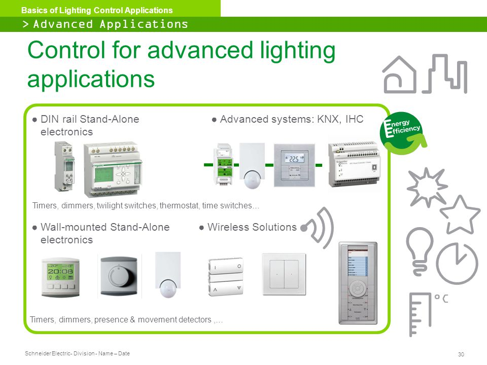 Control for advanced lighting applications