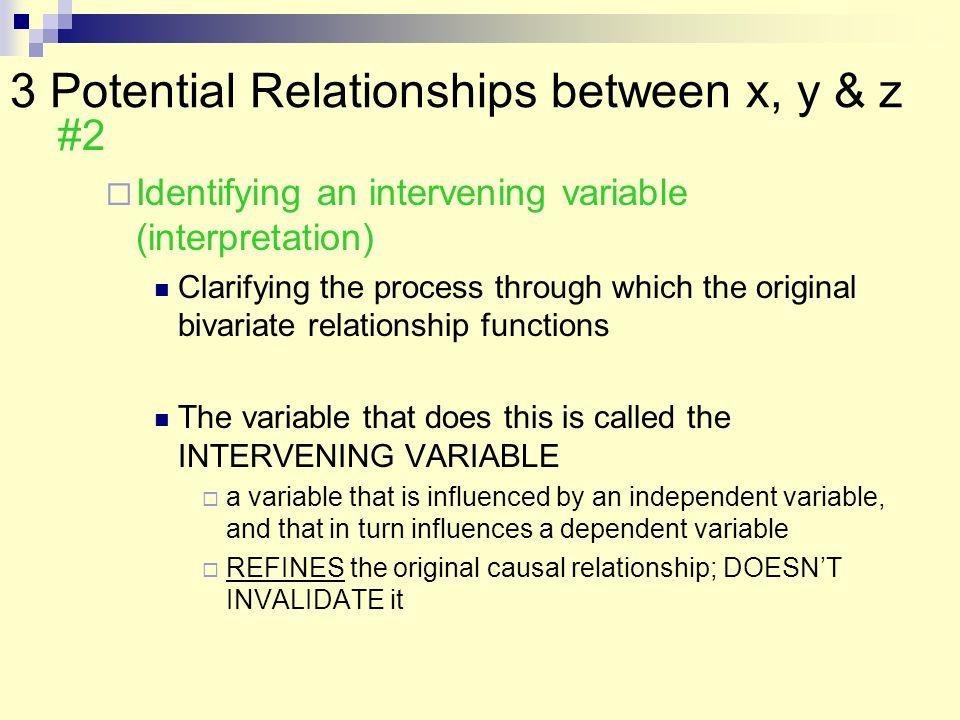 3 Potential Relationships between x, y & z