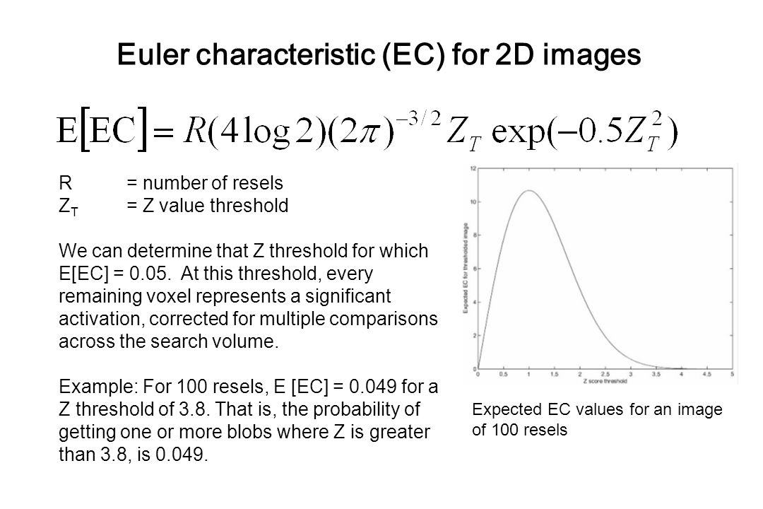 Euler characteristic (EC) for 2D images