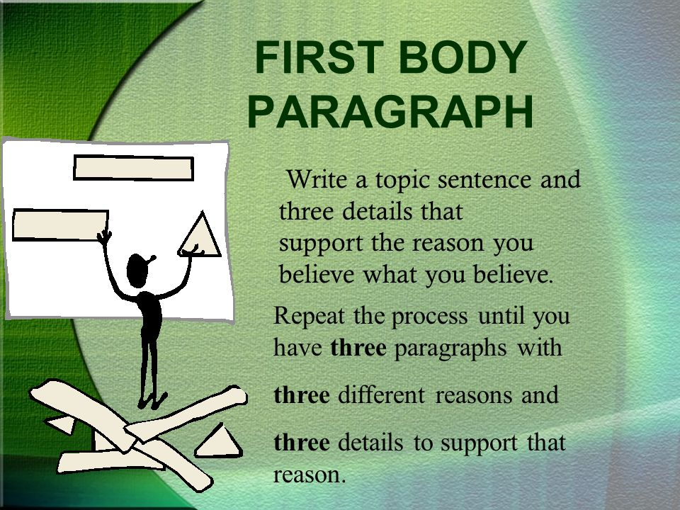 FIRST BODY PARAGRAPH Write a topic sentence and three details that support the reason you believe what you believe.