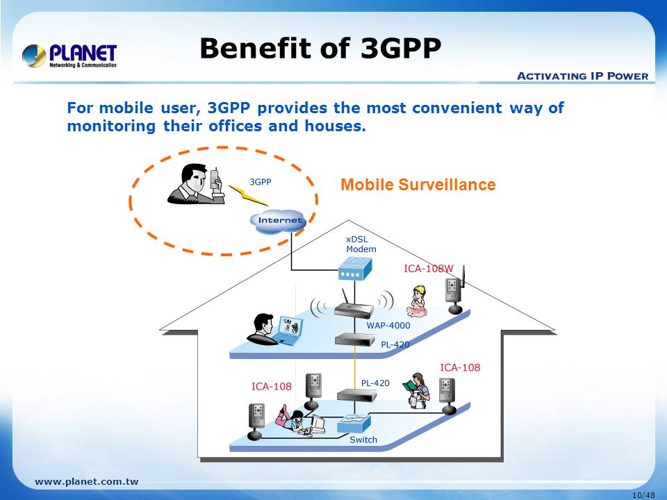 Benefit of 3GPP Mobile Surveillance