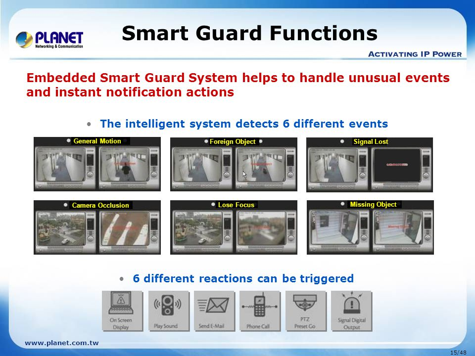 Smart Guard Functions Embedded Smart Guard System helps to handle unusual events and instant notification actions.