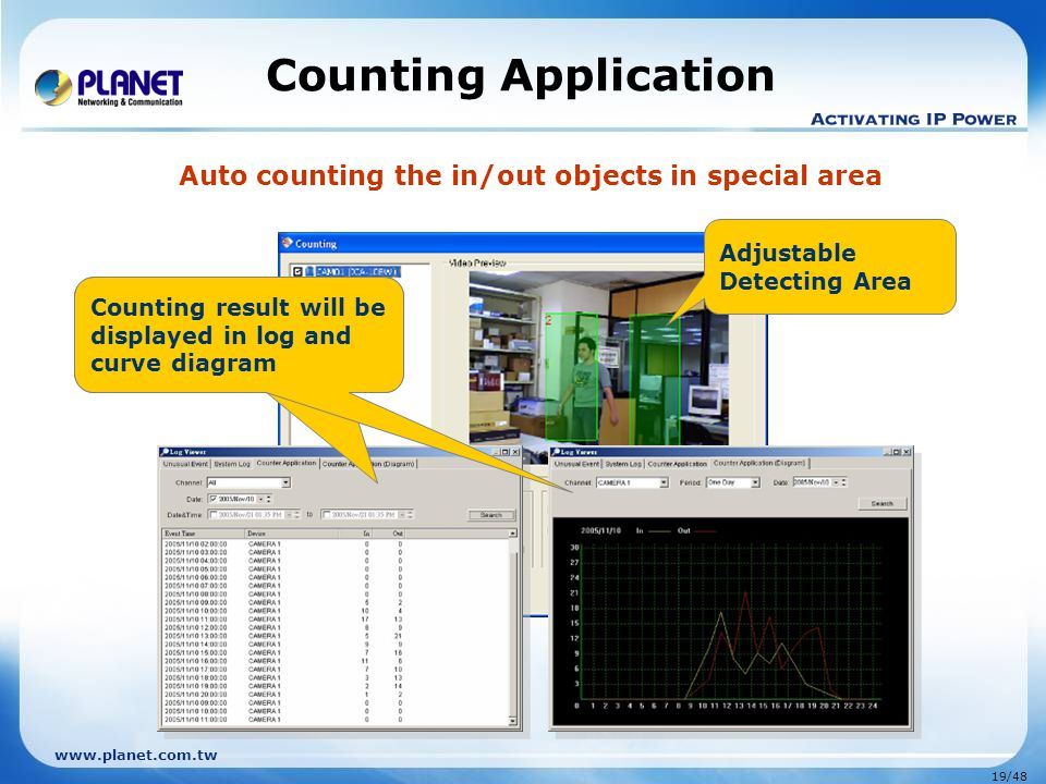 Counting Application Auto counting the in/out objects in special area
