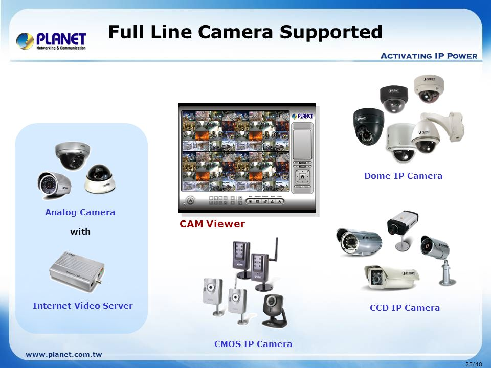 Full Line Camera Supported