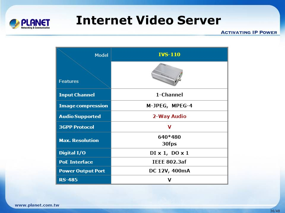 Internet Video Server IVS-110 1-Channel M-JPEG, MPEG-4 2-Way Audio V