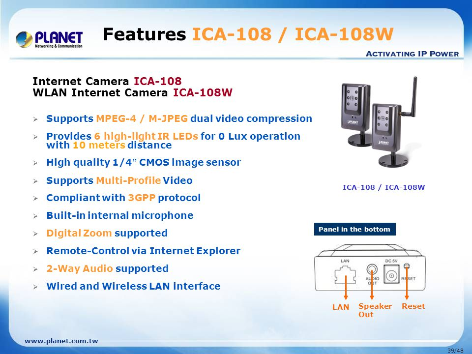 Features ICA-108 / ICA-108W Internet Camera ICA-108