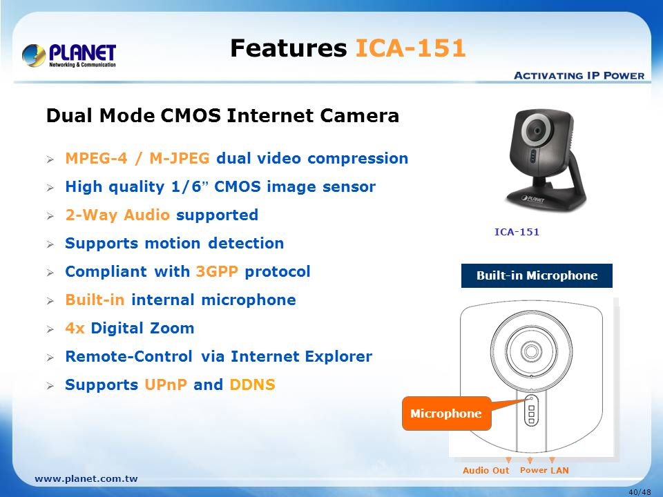 Features ICA-151 Dual Mode CMOS Internet Camera