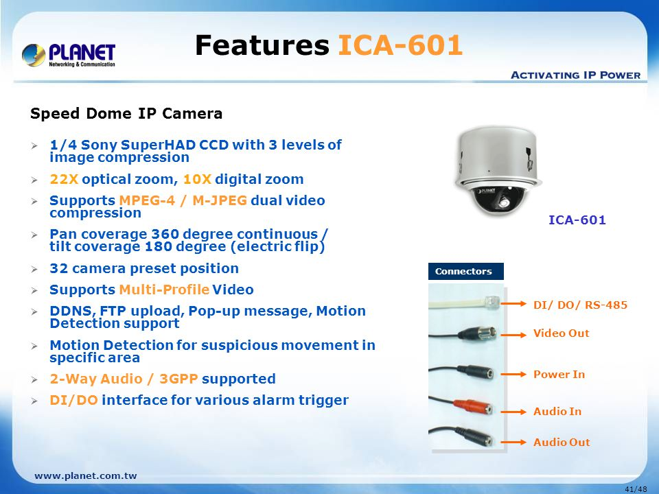 Features ICA-601 ICA-601 Speed Dome IP Camera