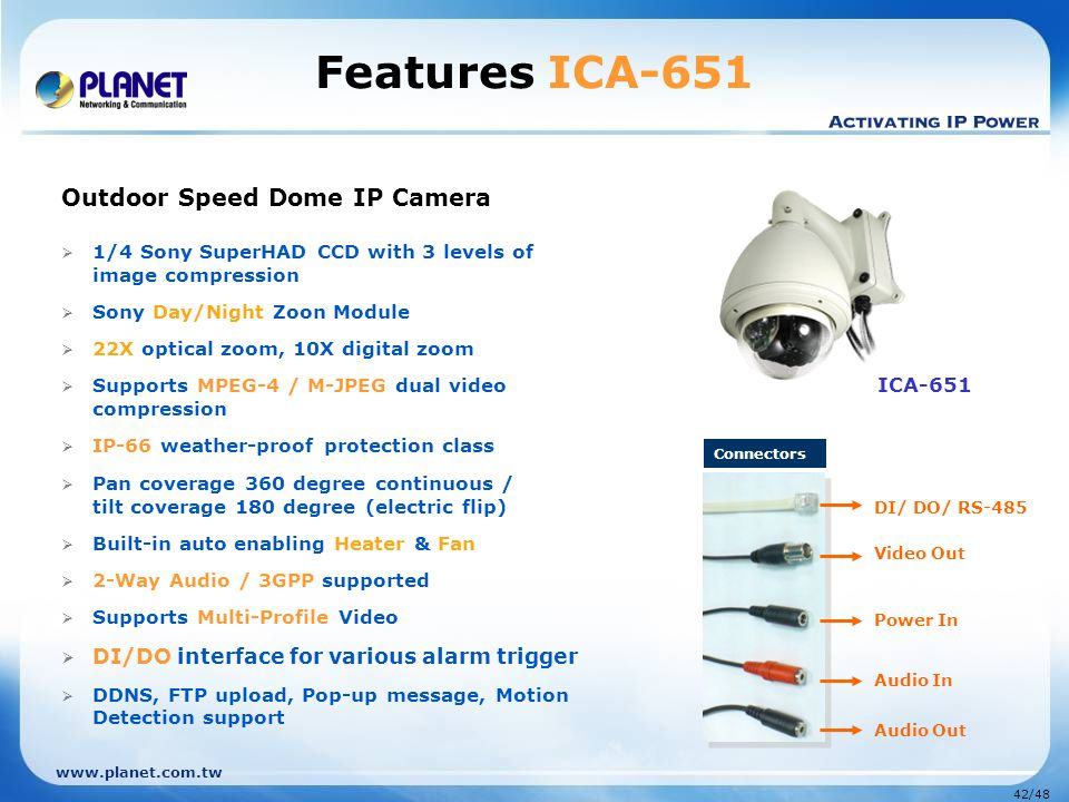 Features ICA-651 ICA-651 Outdoor Speed Dome IP Camera