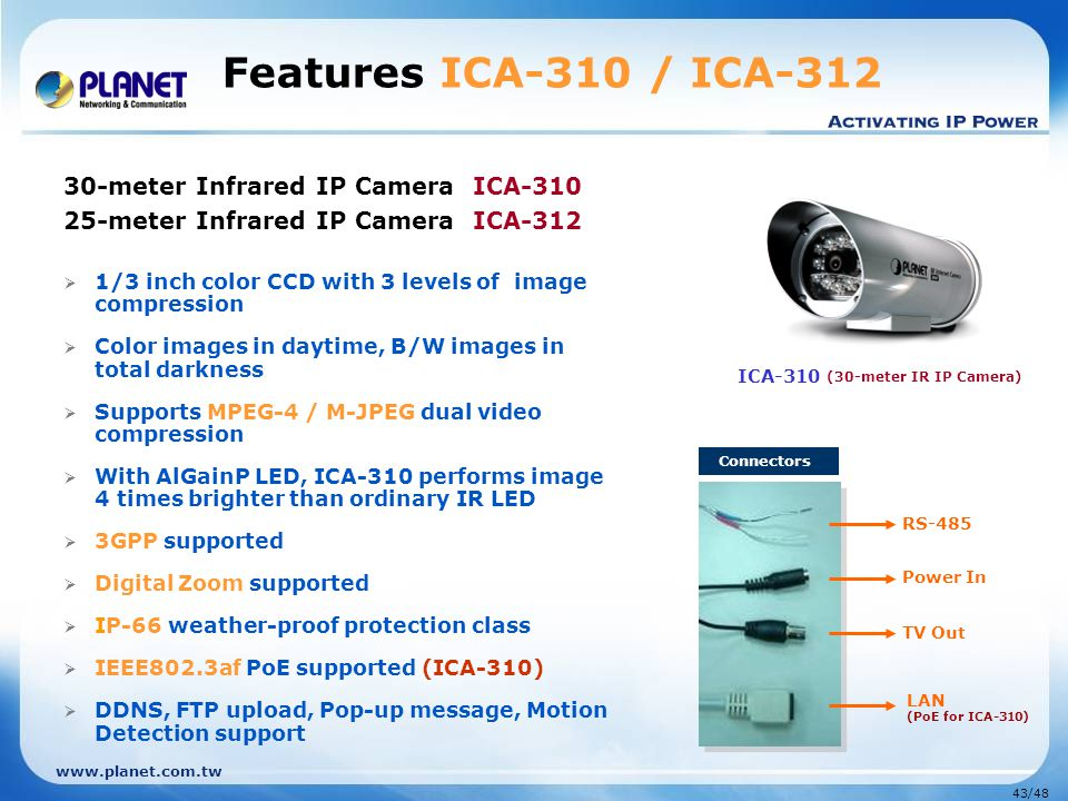 Features ICA-310 / ICA-312 ICA-310 (30-meter IR IP Camera)
