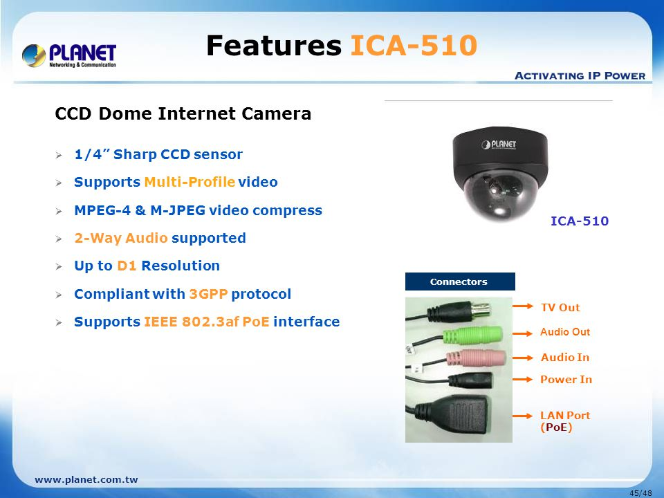 Features ICA-510 ICA-510 CCD Dome Internet Camera
