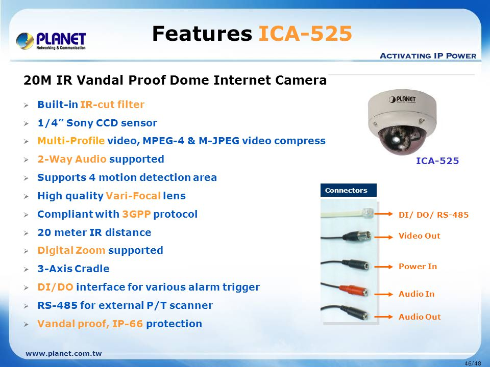 Features ICA-525 ICA-525 20M IR Vandal Proof Dome Internet Camera