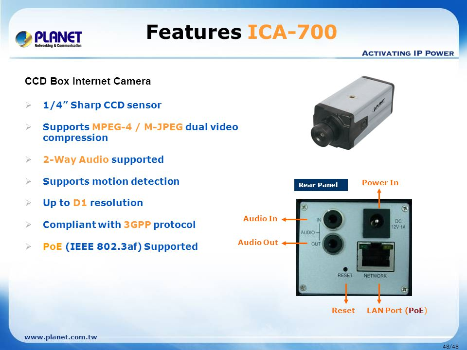 Features ICA-700 CCD Box Internet Camera 1/4 Sharp CCD sensor