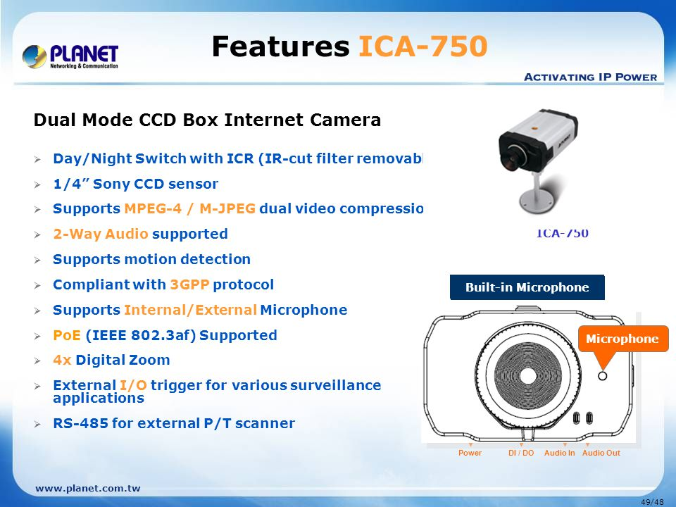 Features ICA-750 Dual Mode CCD Box Internet Camera ICA-750